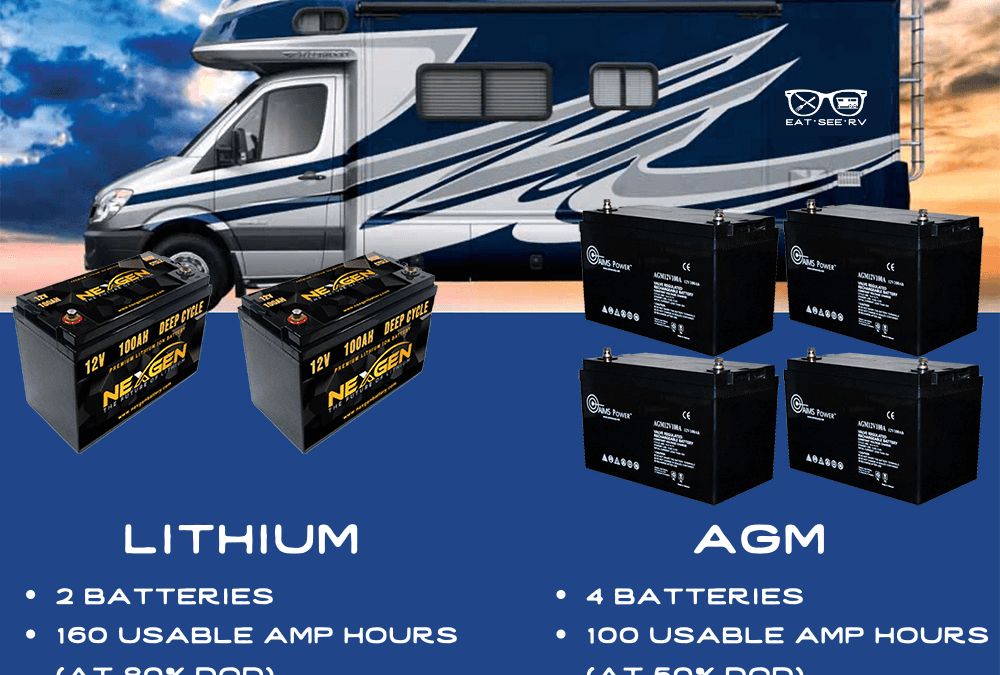 Comparing RV Batteries: What is the Best RV Battery Type?